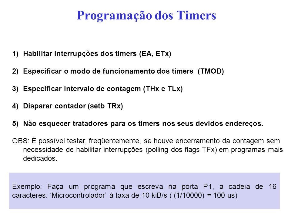 Programação dos Timers 1)Habilitar interrupções dos timers (EA, ETx) 2)Especificar o modo de funcionamento dos timers (TMOD) 3)Especificar intervalo d