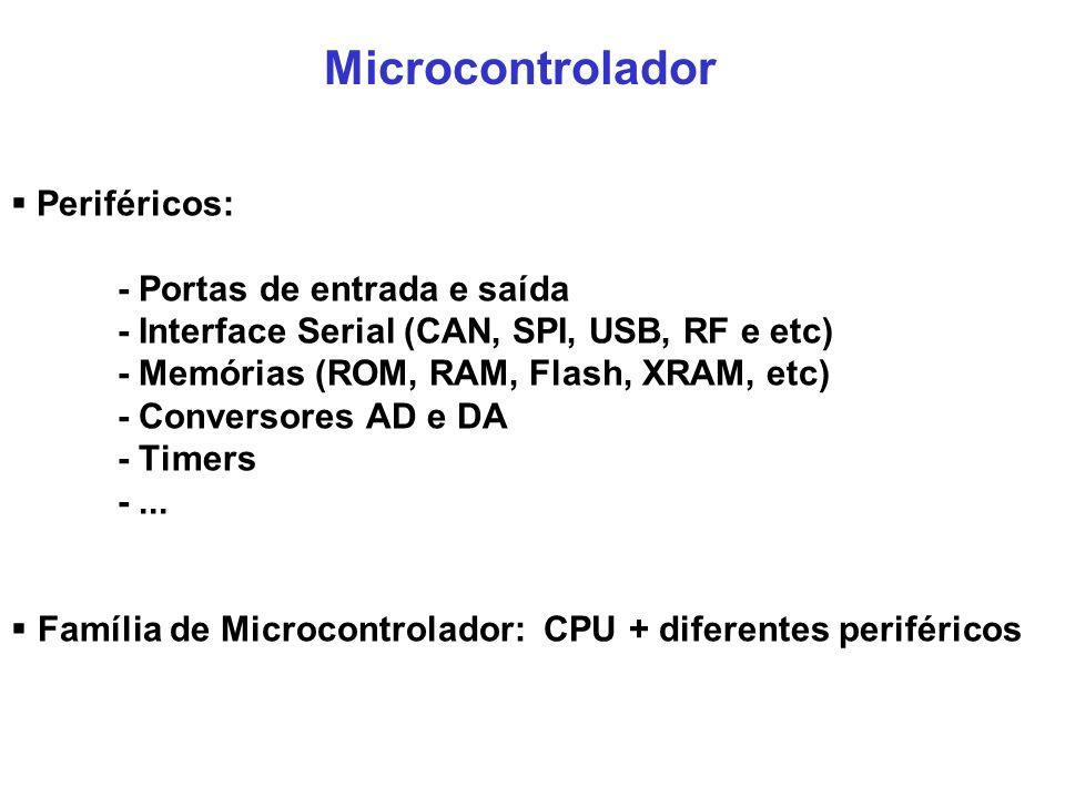 Microcontrolador Periféricos: - Portas de entrada e saída - Interface Serial (CAN, SPI, USB, RF e etc) - Memórias (ROM, RAM, Flash, XRAM, etc) - Conve
