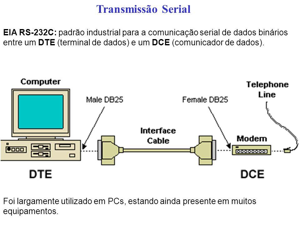 EIA RS-232C: padrão industrial para a comunicação serial de dados binários entre um DTE (terminal de dados) e um DCE (comunicador de dados). Transmiss