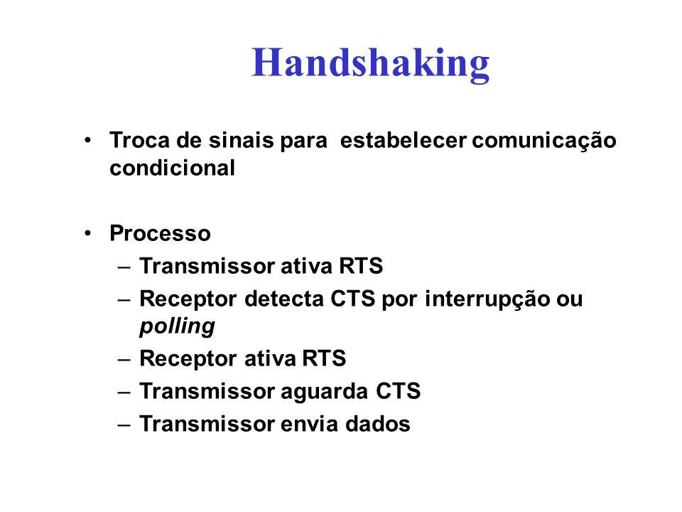 Handshaking Troca de sinais para estabelecer comunicação condicional Processo –Transmissor ativa RTS –Receptor detecta CTS por interrupção ou polling