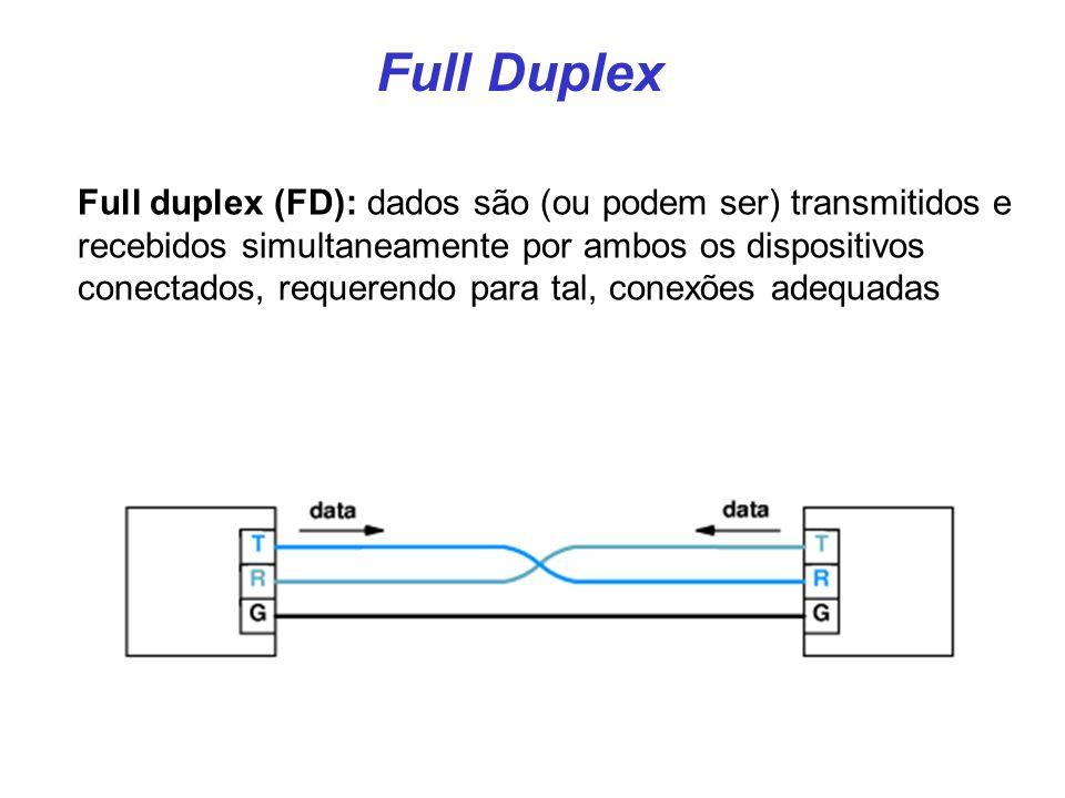 Full duplex (FD): dados são (ou podem ser) transmitidos e recebidos simultaneamente por ambos os dispositivos conectados, requerendo para tal, conexõe