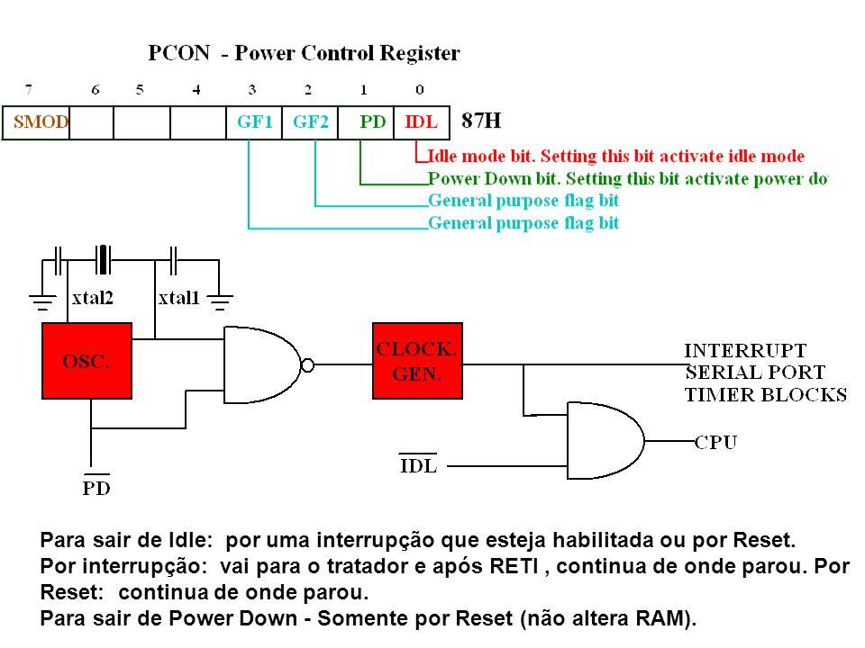 Para sair de Idle: por uma interrupção que esteja habilitada ou por Reset. Por interrupção: vai para o tratador e após RETI, continua de onde parou. P