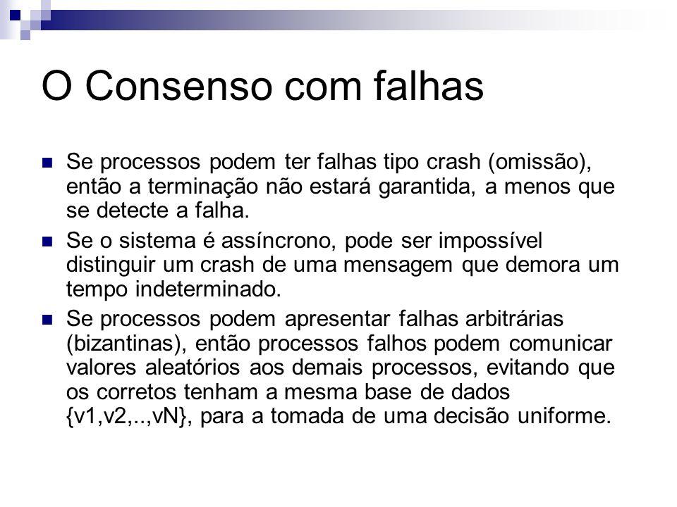 O Consenso com falhas Se processos podem ter falhas tipo crash (omissão), então a terminação não estará garantida, a menos que se detecte a falha. Se