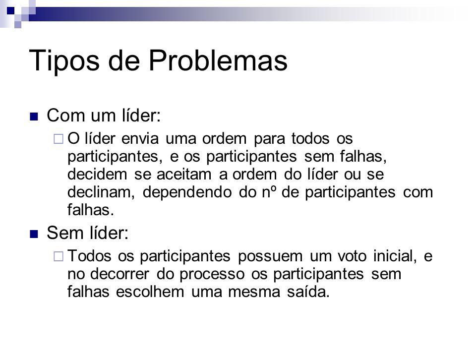 Tipos de Problemas Com um líder: O líder envia uma ordem para todos os participantes, e os participantes sem falhas, decidem se aceitam a ordem do líd