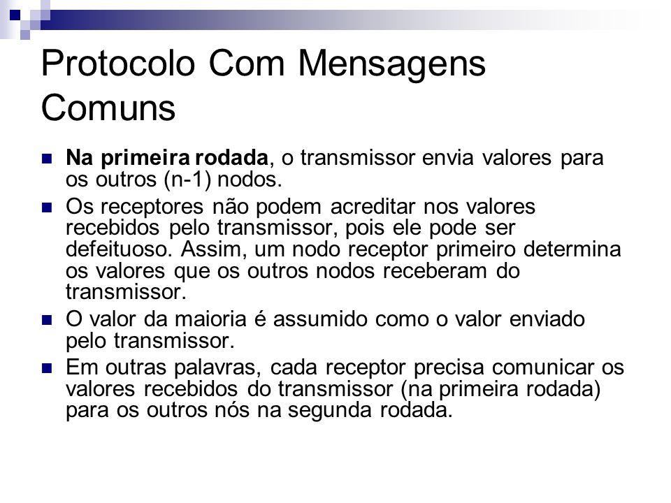Protocolo Com Mensagens Comuns Na primeira rodada, o transmissor envia valores para os outros (n-1) nodos. Os receptores não podem acreditar nos valor
