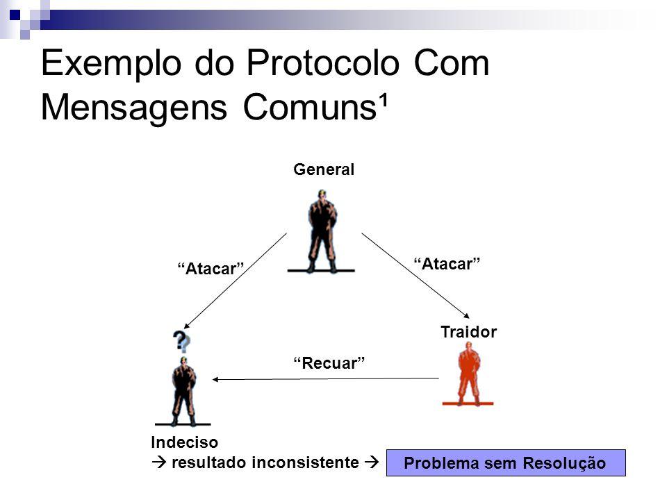 Exemplo do Protocolo Com Mensagens Comuns¹ General Traidor Indeciso resultado inconsistente Atacar Recuar Problema sem Resolução