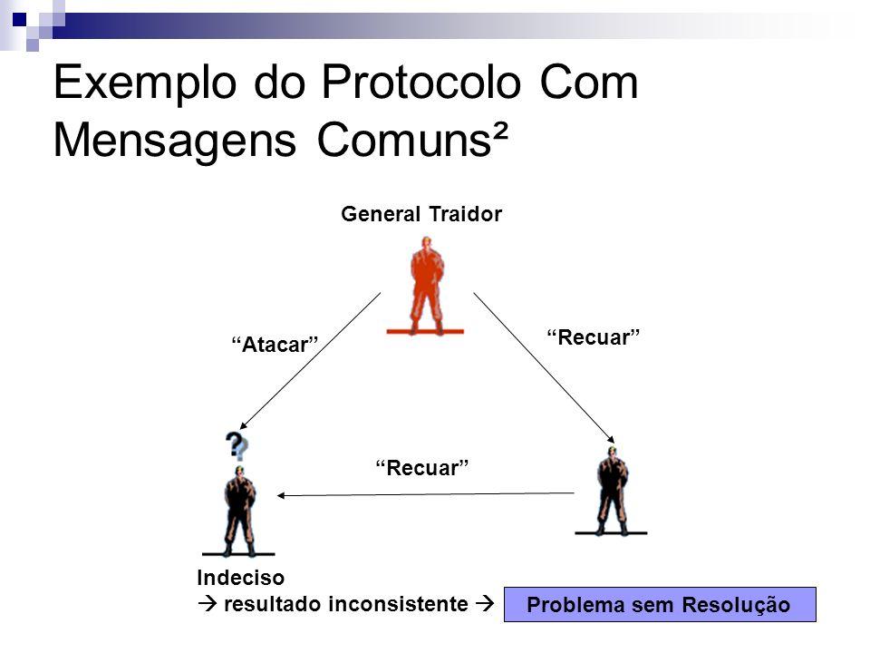 Exemplo do Protocolo Com Mensagens Comuns² General Traidor Indeciso resultado inconsistente Atacar Recuar Problema sem Resolução Recuar