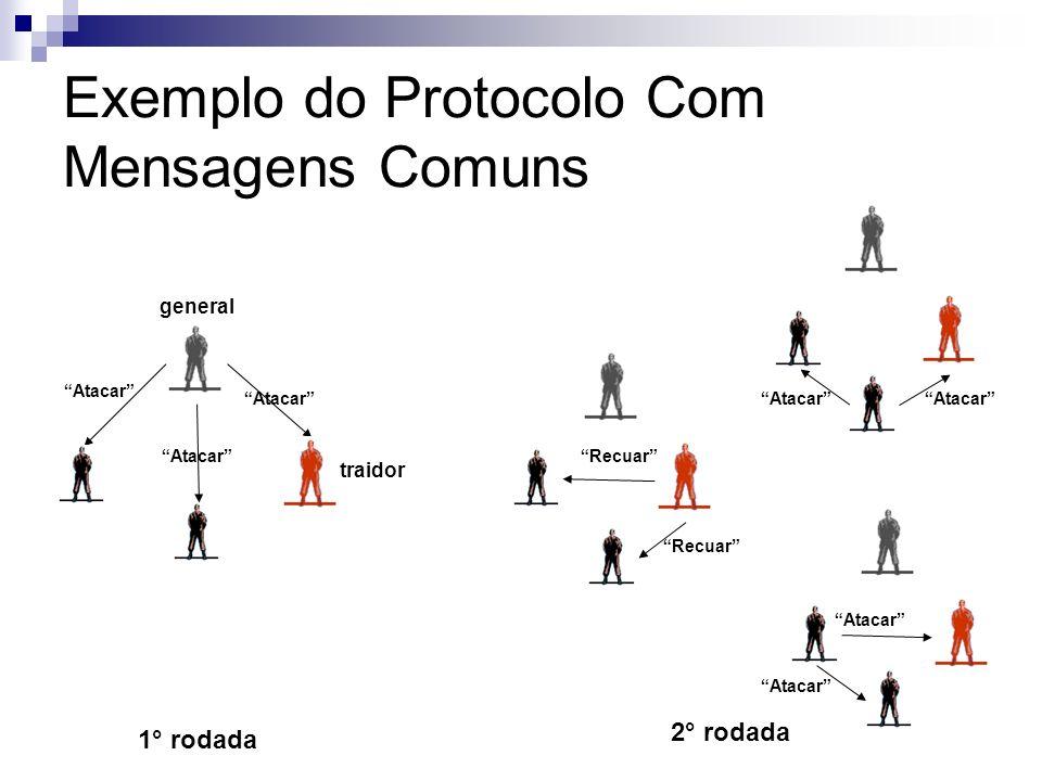 Exemplo do Protocolo Com Mensagens Comuns 1° rodada traidor general 2° rodada Atacar Recuar