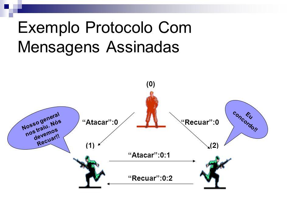 Exemplo Protocolo Com Mensagens Assinadas Atacar:0:1 Recuar:0:2 (0) (1)(2) Nosso general nos traiu. Nós devemos Recuar!! Eu concordo!! Atacar:0 Recuar