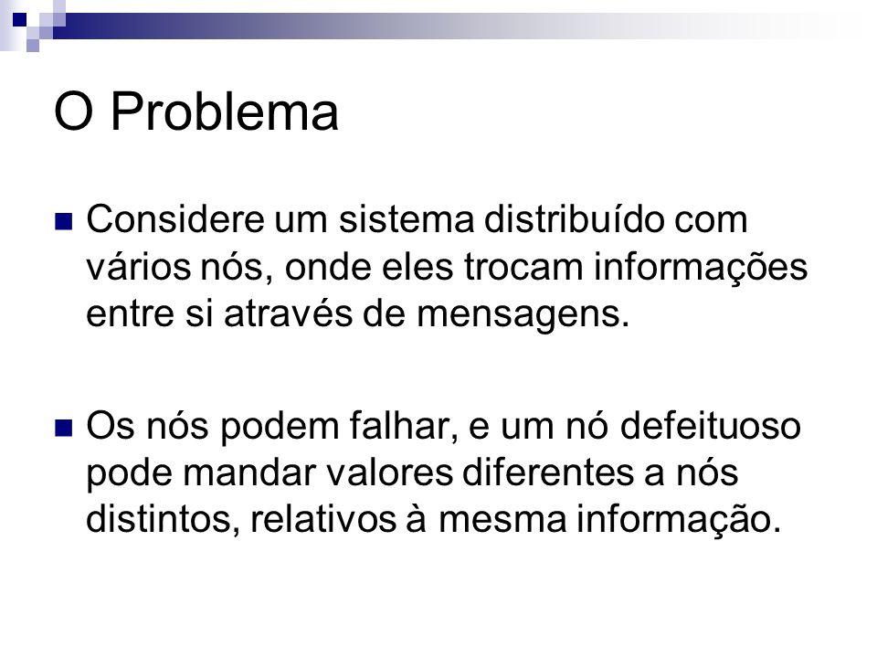 O Problema Considere um sistema distribuído com vários nós, onde eles trocam informações entre si através de mensagens. Os nós podem falhar, e um nó d