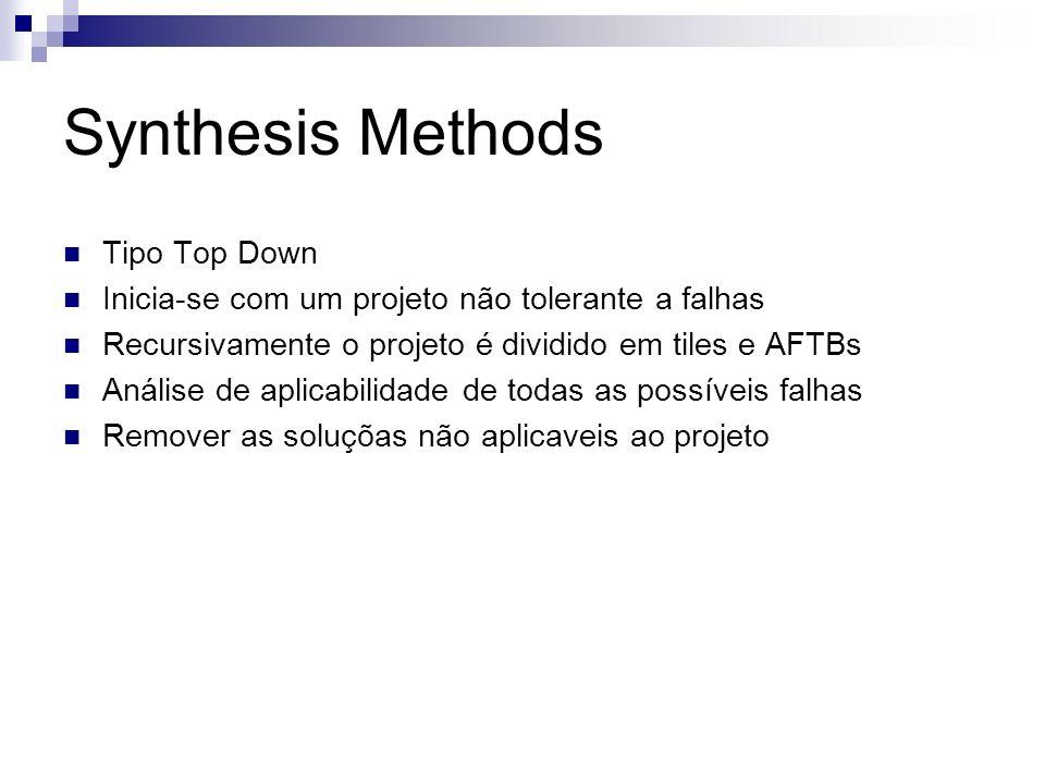Synthesis Methods Tipo Top Down Inicia-se com um projeto não tolerante a falhas Recursivamente o projeto é dividido em tiles e AFTBs Análise de aplica