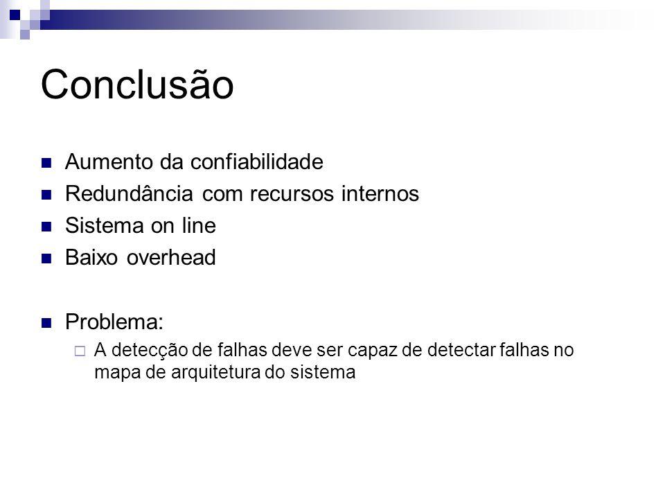 Conclusão Aumento da confiabilidade Redundância com recursos internos Sistema on line Baixo overhead Problema: A detecção de falhas deve ser capaz de