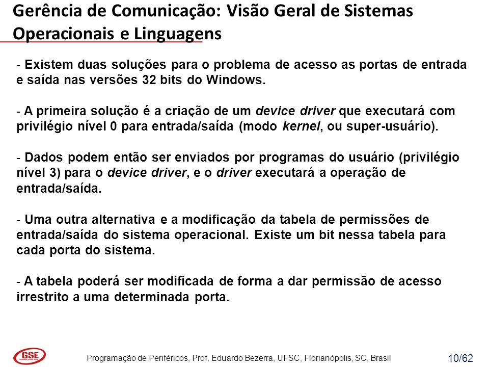 Programação de Periféricos, Prof. Eduardo Bezerra, UFSC, Florianópolis, SC, Brasil 10/62 - Existem duas soluções para o problema de acesso as portas d