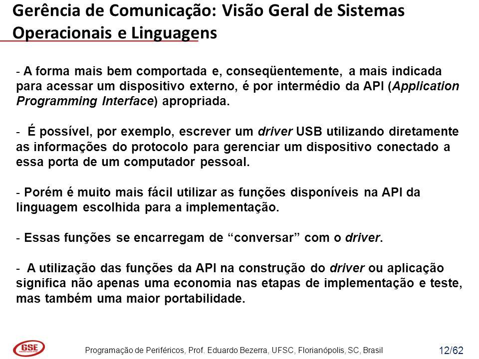 Programação de Periféricos, Prof. Eduardo Bezerra, UFSC, Florianópolis, SC, Brasil 12/62 - A forma mais bem comportada e, conseqüentemente, a mais ind