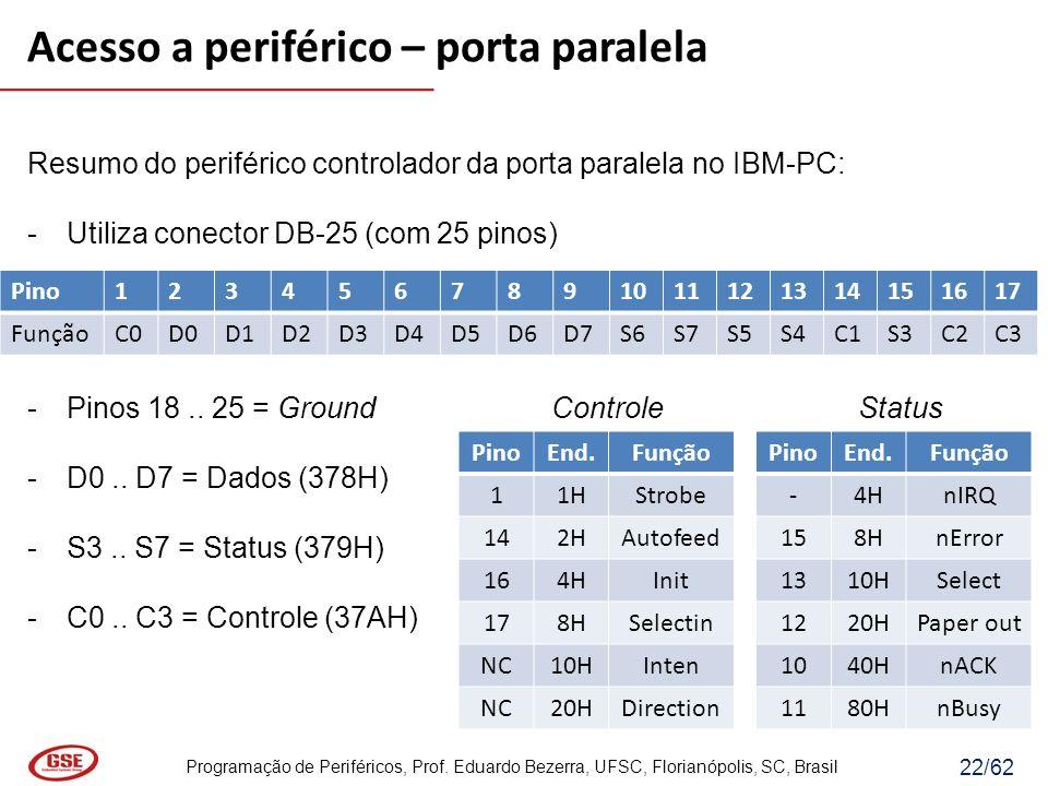 Programação de Periféricos, Prof. Eduardo Bezerra, UFSC, Florianópolis, SC, Brasil 22/62 Resumo do periférico controlador da porta paralela no IBM-PC: