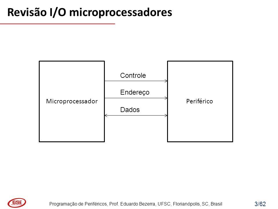 Programação de Periféricos, Prof. Eduardo Bezerra, UFSC, Florianópolis, SC, Brasil 3/62 Revisão I/O microprocessadores MicroprocessadorPeriférico Cont