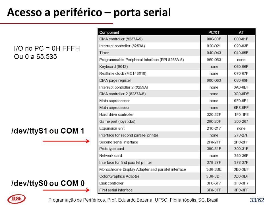 Programação de Periféricos, Prof. Eduardo Bezerra, UFSC, Florianópolis, SC, Brasil 33/62 Acesso a periférico – porta serial /dev/ttyS0 ou COM 0 /dev/t