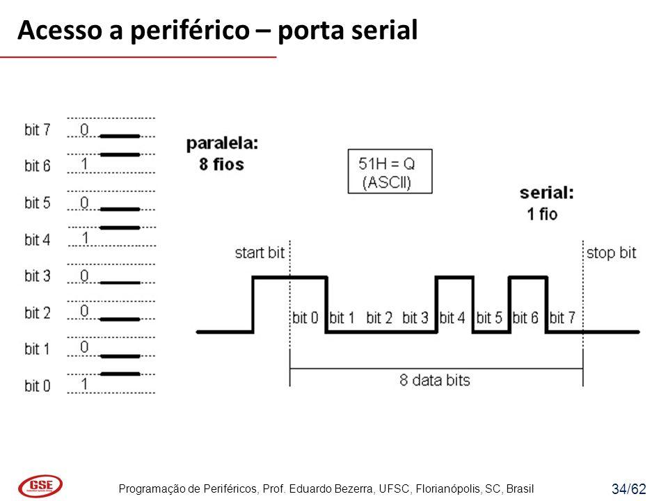 Programação de Periféricos, Prof. Eduardo Bezerra, UFSC, Florianópolis, SC, Brasil 34/62 Acesso a periférico – porta serial
