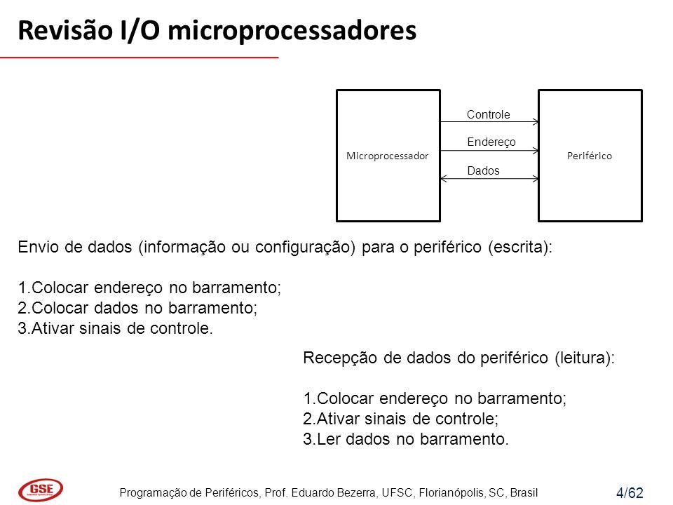 Programação de Periféricos, Prof. Eduardo Bezerra, UFSC, Florianópolis, SC, Brasil 4/62 MicroprocessadorPeriférico Controle Endereço Dados Envio de da
