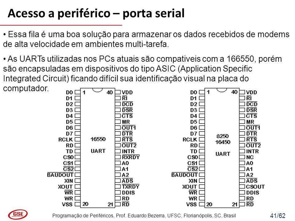 Programação de Periféricos, Prof. Eduardo Bezerra, UFSC, Florianópolis, SC, Brasil 41/62 Essa fila é uma boa solução para armazenar os dados recebidos