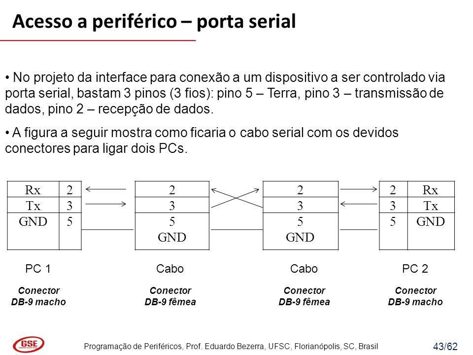 Programação de Periféricos, Prof. Eduardo Bezerra, UFSC, Florianópolis, SC, Brasil 43/62 No projeto da interface para conexão a um dispositivo a ser c