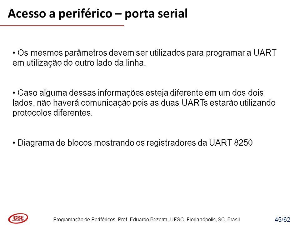 Programação de Periféricos, Prof. Eduardo Bezerra, UFSC, Florianópolis, SC, Brasil 45/62 Os mesmos parâmetros devem ser utilizados para programar a UA