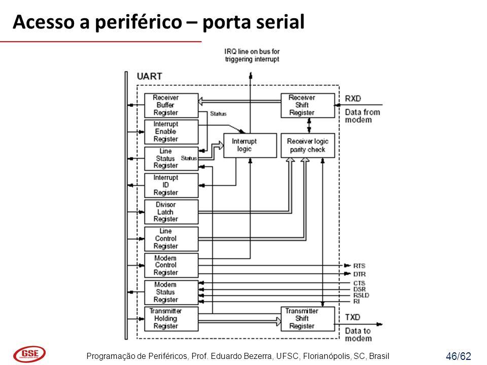 Programação de Periféricos, Prof. Eduardo Bezerra, UFSC, Florianópolis, SC, Brasil 46/62 Acesso a periférico – porta serial