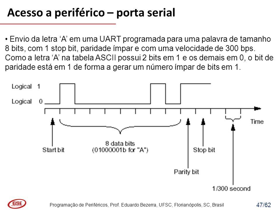 Programação de Periféricos, Prof. Eduardo Bezerra, UFSC, Florianópolis, SC, Brasil 47/62 Envio da letra A em uma UART programada para uma palavra de t