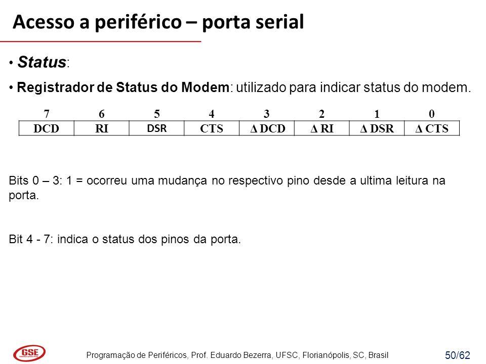 Programação de Periféricos, Prof. Eduardo Bezerra, UFSC, Florianópolis, SC, Brasil 50/62 Status : Registrador de Status do Modem: utilizado para indic