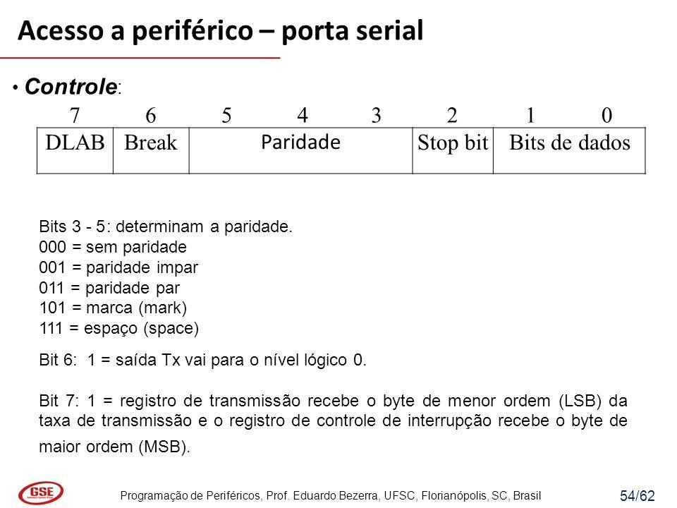 Programação de Periféricos, Prof. Eduardo Bezerra, UFSC, Florianópolis, SC, Brasil 54/62 Controle : Acesso a periférico – porta serial 76543210 DLABBr