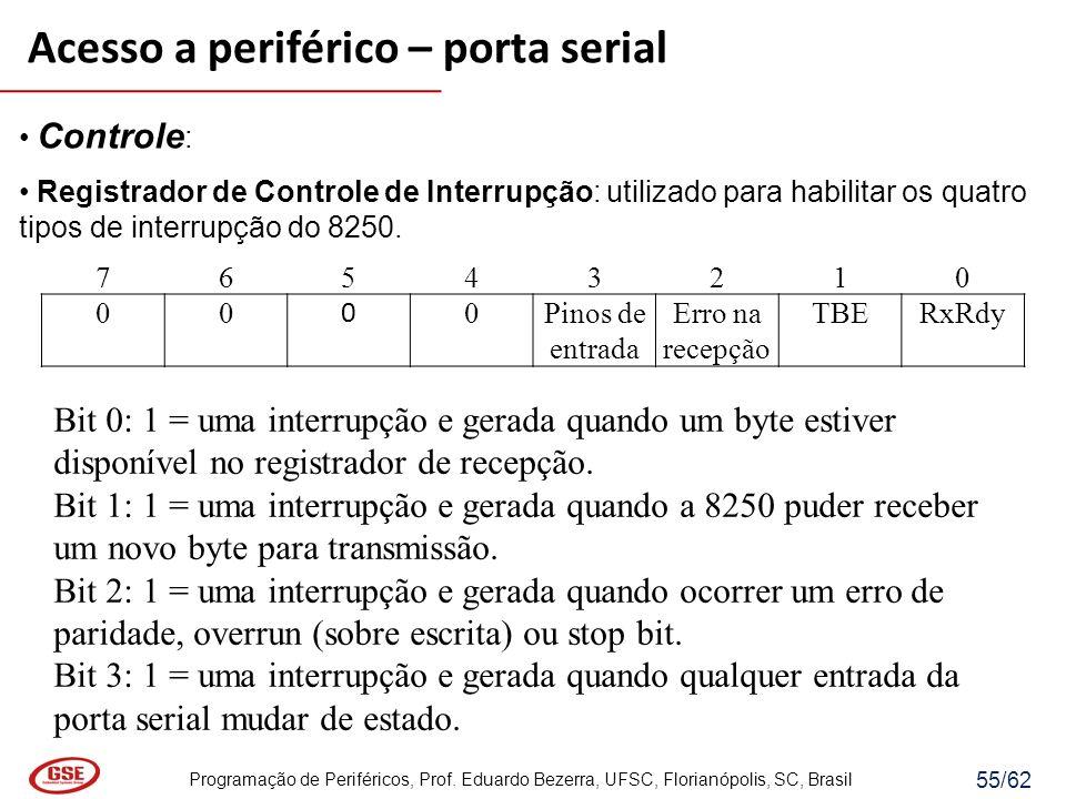 Programação de Periféricos, Prof. Eduardo Bezerra, UFSC, Florianópolis, SC, Brasil 55/62 Controle : Registrador de Controle de Interrupção: utilizado