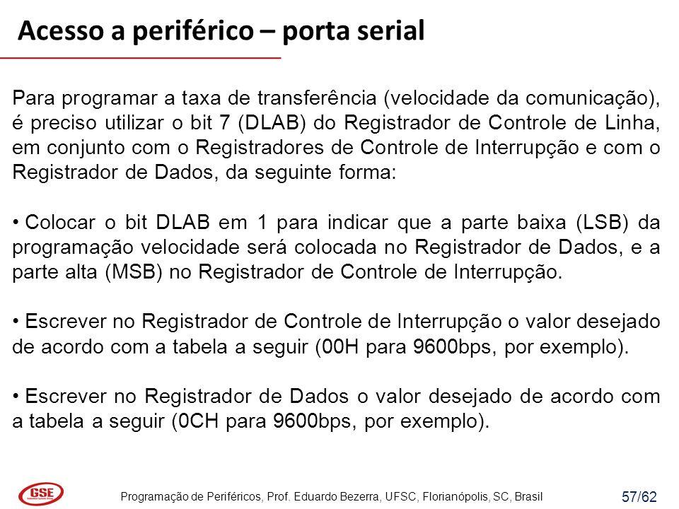 Programação de Periféricos, Prof. Eduardo Bezerra, UFSC, Florianópolis, SC, Brasil 57/62 Acesso a periférico – porta serial Para programar a taxa de t