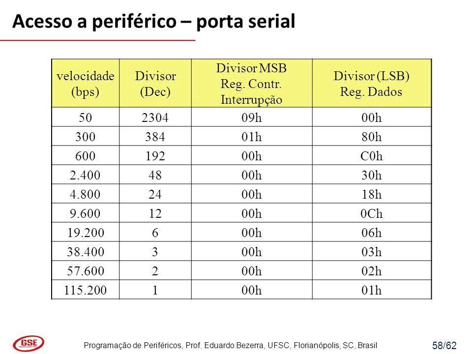 Programação de Periféricos, Prof. Eduardo Bezerra, UFSC, Florianópolis, SC, Brasil 58/62 Acesso a periférico – porta serial velocidade (bps) Divisor (