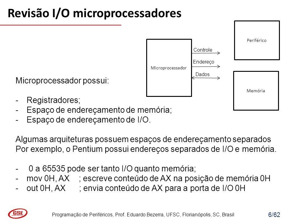 Programação de Periféricos, Prof. Eduardo Bezerra, UFSC, Florianópolis, SC, Brasil 6/62 Microprocessador possui: -Registradores; -Espaço de endereçame