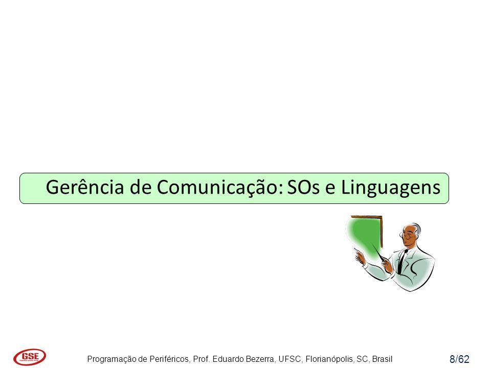 Programação de Periféricos, Prof. Eduardo Bezerra, UFSC, Florianópolis, SC, Brasil 8/62 Gerência de Comunicação: SOs e Linguagens
