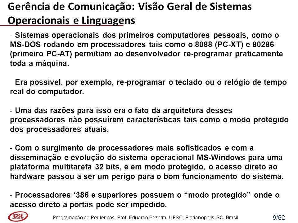 Programação de Periféricos, Prof. Eduardo Bezerra, UFSC, Florianópolis, SC, Brasil 9/62 - Sistemas operacionais dos primeiros computadores pessoais, c