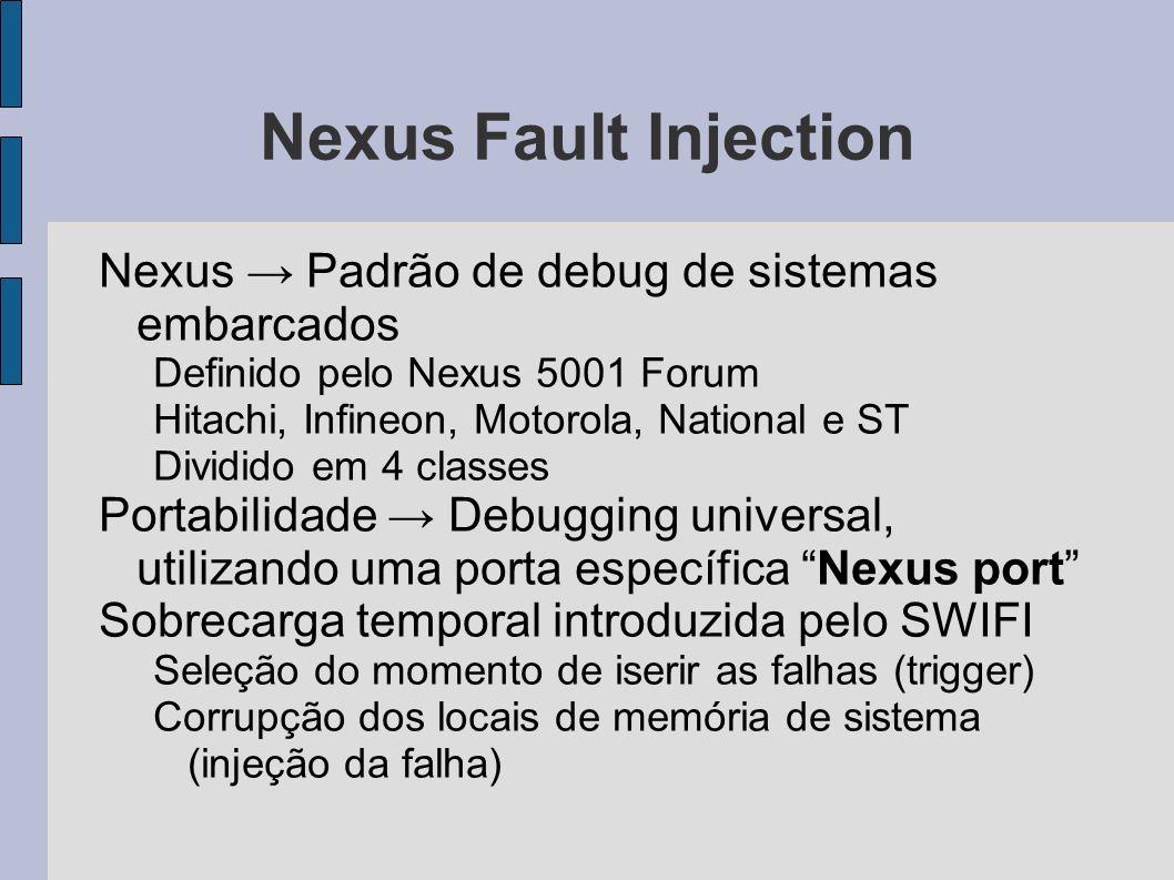 Nexus Fault Injection Nexus Padrão de debug de sistemas embarcados Definido pelo Nexus 5001 Forum Hitachi, Infineon, Motorola, National e ST Dividido