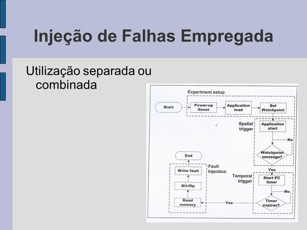 Injeção de Falhas Empregada Utilização separada ou combinada