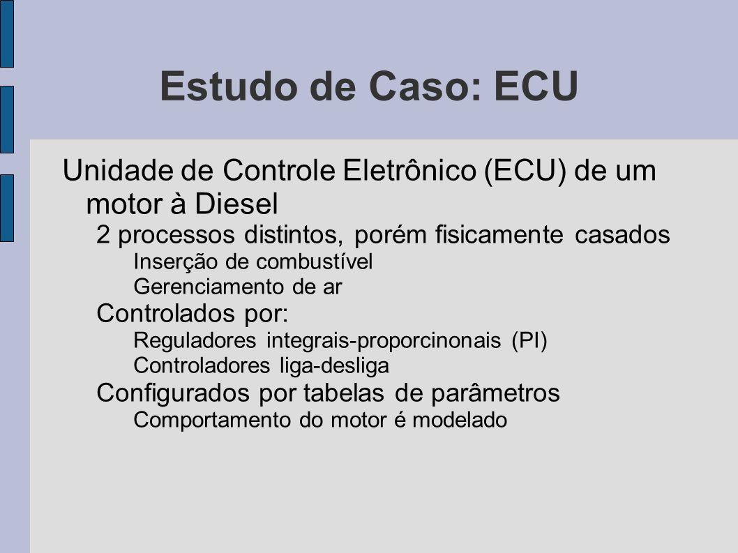 Estudo de Caso: ECU Unidade de Controle Eletrônico (ECU) de um motor à Diesel 2 processos distintos, porém fisicamente casados Inserção de combustível