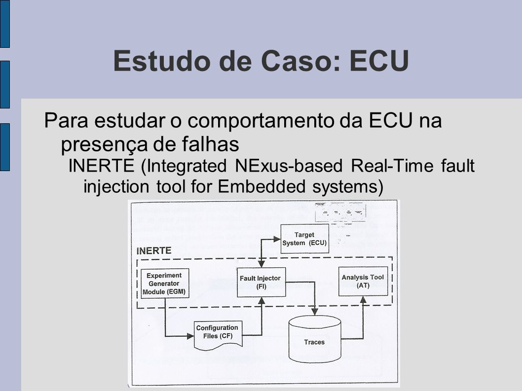 Estudo de Caso: ECU Para estudar o comportamento da ECU na presença de falhas INERTE (Integrated NExus-based Real-Time fault injection tool for Embedd