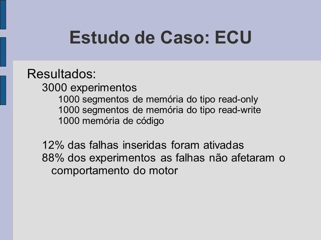 Estudo de Caso: ECU Resultados: 3000 experimentos 1000 segmentos de memória do tipo read-only 1000 segmentos de memória do tipo read-write 1000 memóri