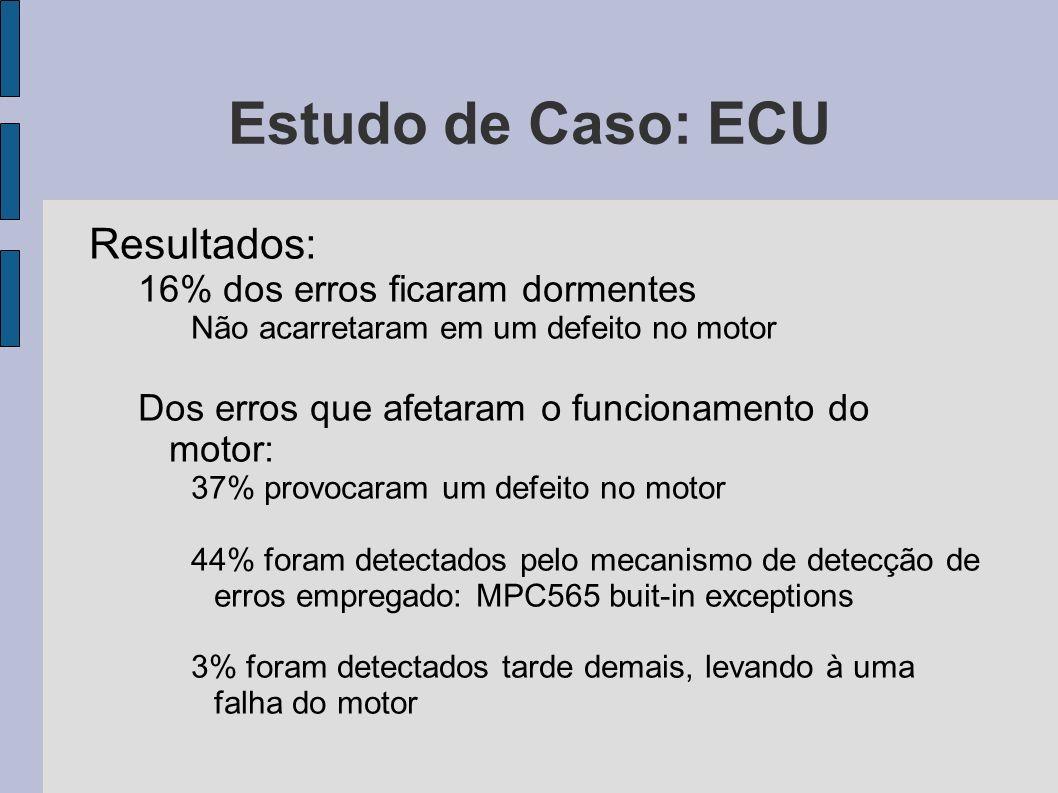 Estudo de Caso: ECU Resultados: 16% dos erros ficaram dormentes Não acarretaram em um defeito no motor Dos erros que afetaram o funcionamento do motor