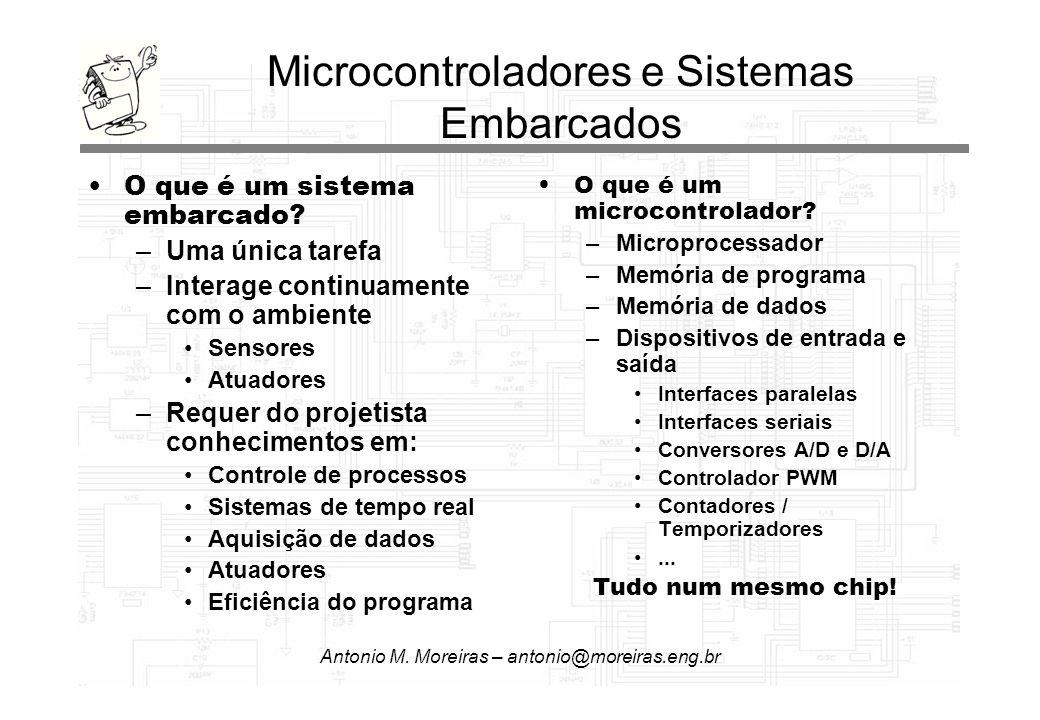 Antonio M. Moreiras – antonio@moreiras.eng.br Microcontroladores e Sistemas Embarcados O que é um sistema embarcado? –Uma única tarefa –Interage conti