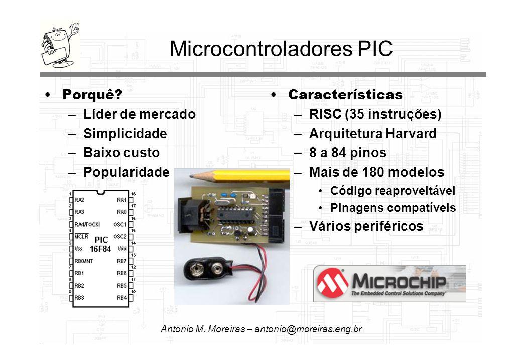 Antonio M. Moreiras – antonio@moreiras.eng.br Microcontroladores PIC Porquê? –Líder de mercado –Simplicidade –Baixo custo –Popularidade Característica