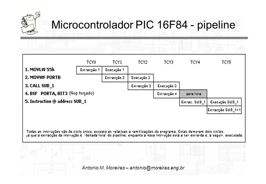 Antonio M. Moreiras – antonio@moreiras.eng.br Microcontrolador PIC 16F84 - pipeline