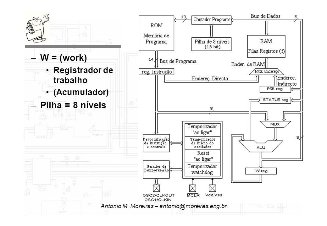 Antonio M. Moreiras – antonio@moreiras.eng.br. –W = (work) Registrador de trabalho (Acumulador) –Pilha = 8 níveis