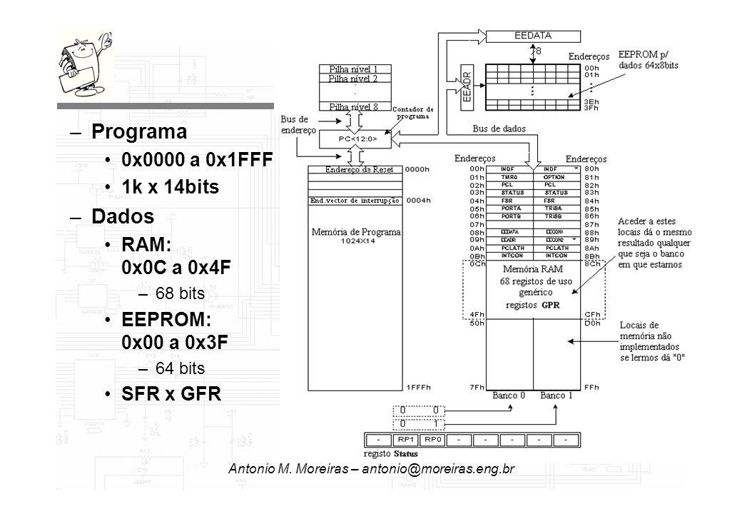 Antonio M. Moreiras – antonio@moreiras.eng.br. –Programa 0x0000 a 0x1FFF 1k x 14bits –Dados RAM: 0x0C a 0x4F –68 bits EEPROM: 0x00 a 0x3F –64 bits SFR