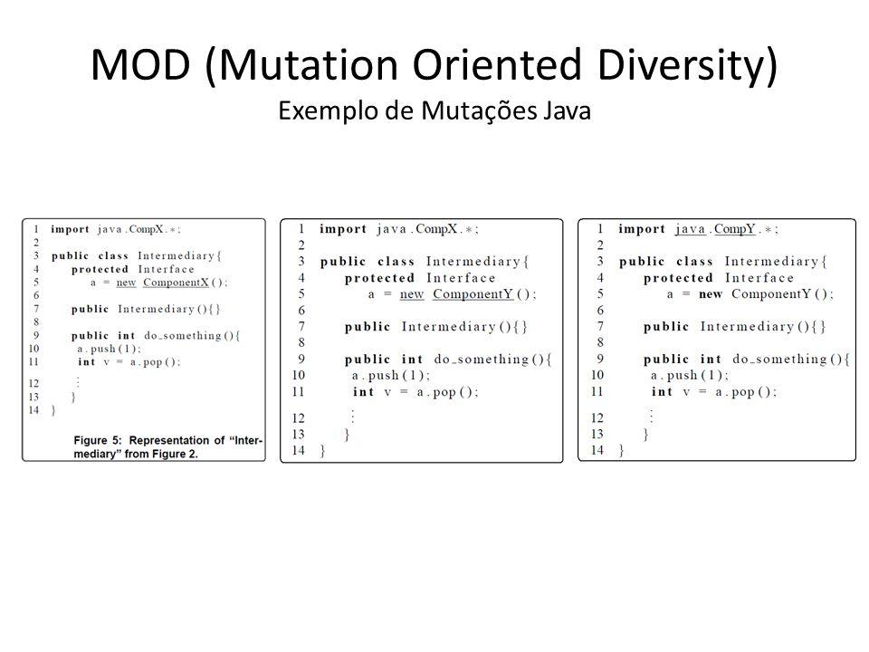 MOD (Mutation Oriented Diversity) Exemplo de Mutações Java