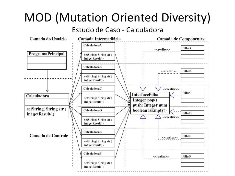 MOD (Mutation Oriented Diversity) Estudo de Caso - Calculadora