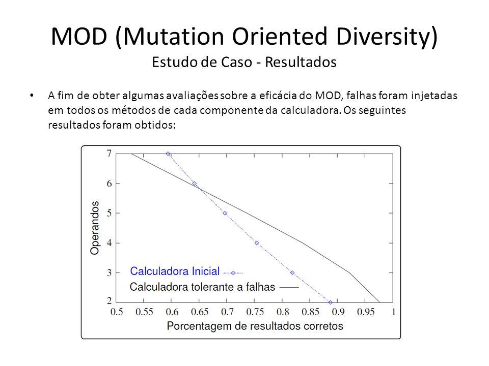 MOD (Mutation Oriented Diversity) Estudo de Caso - Resultados A fim de obter algumas avaliações sobre a eficácia do MOD, falhas foram injetadas em tod
